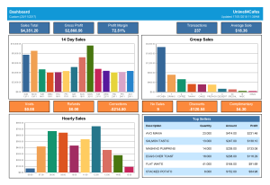 Uniwell Lynx provides management reports for Brisbane Uniwell POS sites